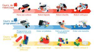 cursus cours de programmation robotique 6-9 ans